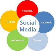 Social Media - agentur pro bei Google, YouTube, Twitter, Facebook